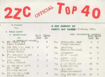 image of 2ZC Top 40 January 1961